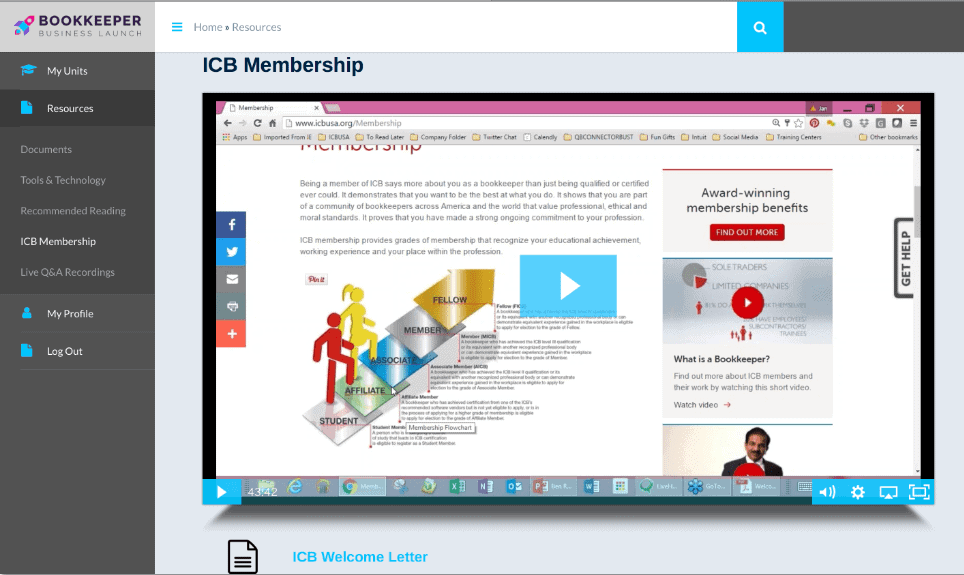 ICB membership through BBL