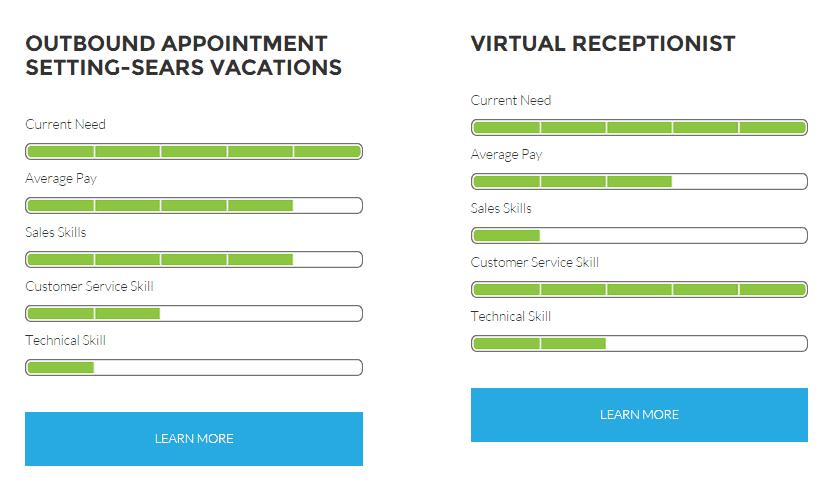 NexRep virtual position opportunities