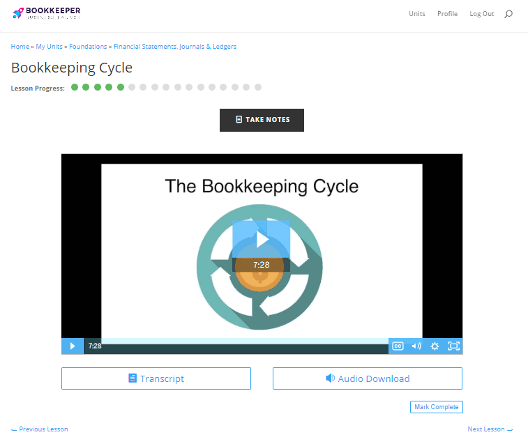 The Bookkeeping Cycle Lesson