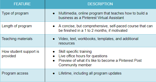 Become a Pinterest VA Today! Course in a Nutshell
