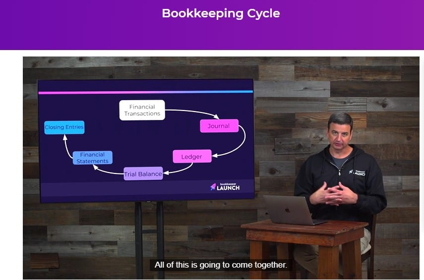 This image has an empty alt attribute; its file name is Bookkeeping-Cycle.jpg
