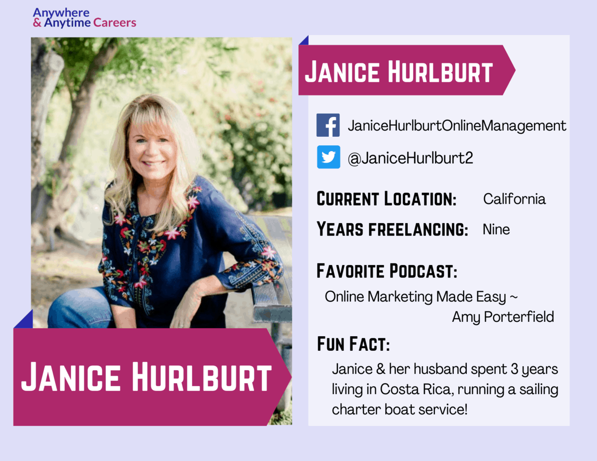 Get to know my recent interview guest, freelance online marketing trainer Janice Hurlburt.